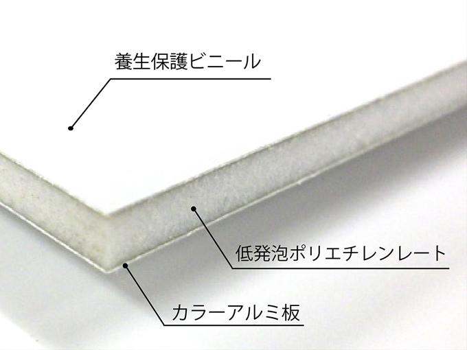 アルミ複合板・プレート看板のポイント